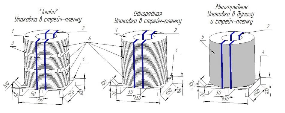 схема упаковки лены UMC
