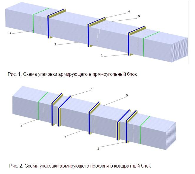 схема упаковки армирующего профиля